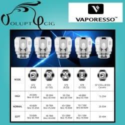 Résistance GT8 Core 0.15 (60-110W) Vaporesso - Cigarette électronique
